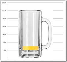 excel dashboard templates how to make a beer mug goal chart as an