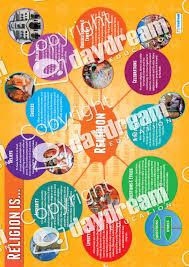 world religion set of 8 posters religious studies