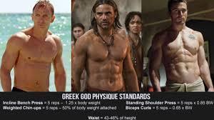 from average to greek god u2013 step by step transformation u2013 think