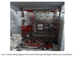 protection for 2500kva high tension transformer open access journals