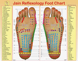 Foot Reflexology Map Acupressure Foot Chart Images Reverse Search