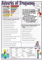 adverbs of frequency worksheet by kodora