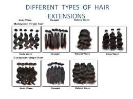 hair extension types indus hairextensions