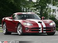 fastest dodge viper in the dodge the fastest cars in the the highest speed of supercars