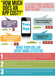 how much does it cost to build a custom home how much does a mobile app cost to build