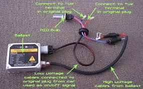 installation guide for hid conversion kit dash z racing blog