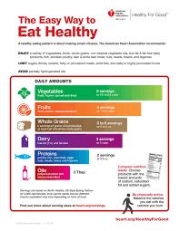 paleo for high blood pressure recipe resperate