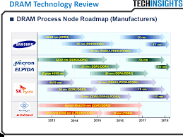 Seeking Dram Micron We Will Technological Gap With Samsung With 16nm