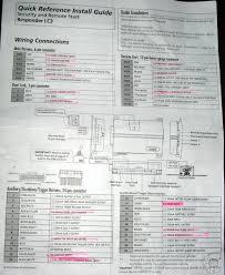 car alarm wiring diagram for viper 5706v wiring diagrams