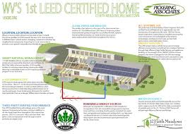 leed construction charles l pickering phd