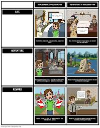 charlie and the chocolate factory book activities u0026 storyboards