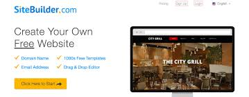 Domain Names Only Title 10 Best Website Builders Reviewed I Bought And Signed Up