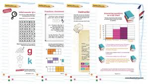 theschoolrun free english and maths worksheets and sats papers