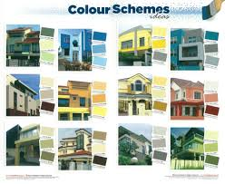 asian paints colors exterior perfect home design