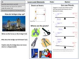 lever theory worksheet ks3 by informingeducation teaching
