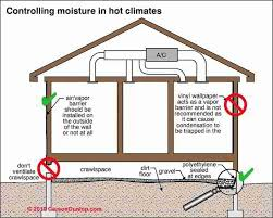 crawl space moisture barrier choices placement where how to put