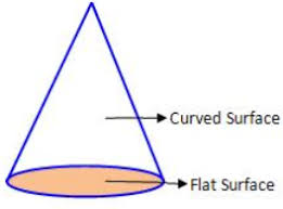 solids different types of solids math tutorvista com