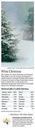 cleveland historically has a white christmas 50 percent of the