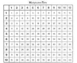 free printable large multiplication chart printable printable multiplication chart 100 1 times table