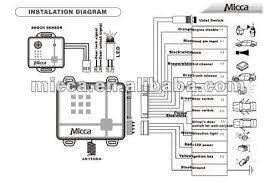 car alarm wiring diagram audiovox diagrams resize u003d496 2c331