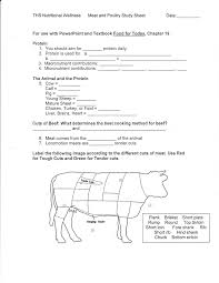 Responsibility Worksheet In The Classroom Nutritional Wellness