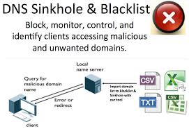 dns domain blacklisting and sinkhole for microsoft server