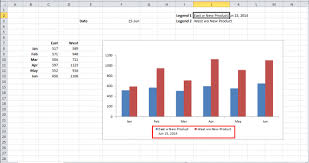 creating dynamic excel chart legends that link to worksheet cells