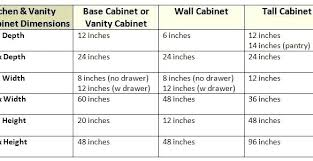 vanity cabinet size chart bathroom vanity sizes chart traditional standard vanity cabinet