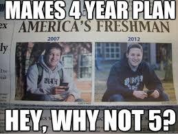College Test Meme - no class may 27th 2012 bright futura