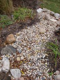 How To Build A Rock Garden Bed How To Build A Bed State By State Gardening Web Articles