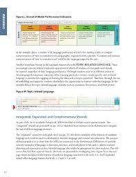 wida 2012 amplified eld standards