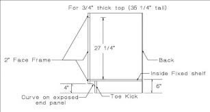 What Is The Standard Height For Kitchen Cabinets Cabinet Grand Is - Height of kitchen base cabinets
