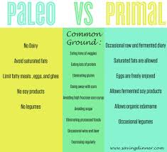 paleo versus primal what u0027s the difference saving dinner