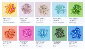 2017 Color Of The Year Pantone Spring 2017 Pantone Fashion Color Report Artbeads Blog