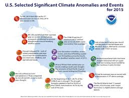 Alaska Weather Map by National Climate Report Annual 2015 State Of The Climate
