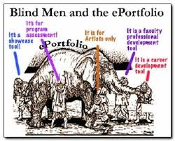 The Blind Men And The Elephant Purposes Of Eportfolios