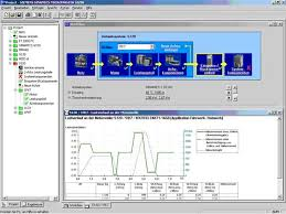 drive design tool sizer for siemens drives selection and