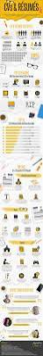 generate a resume 1213 best infographic visual resumes images on pinterest resume infographic infographic cvs resumes get them right to get the job infographic e le image description infographic cvs resumes get them
