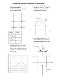 multiple transformations worksheet u0026 worksheet 10001294 factor and
