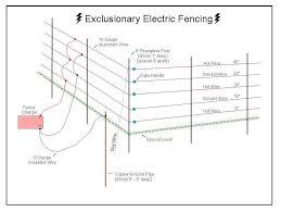 diagram simple boat wiring diagram