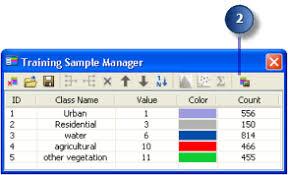 tutorial arcgis pdf indonesia creating a signature file arcgis help arcgis desktop