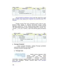 cara membuat ayat jurnal umum konsep dasar akuntansi dan pelaporan keuangan jilid 2