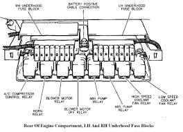 peugeot 307 horn wiring diagram efcaviation com