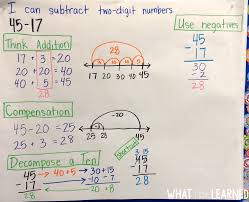 single digit subtraction without regrouping models strategies for two digit addition subtraction