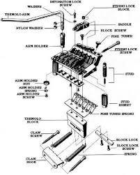 ibanez rg1570 wiring diagram wiring diagram and schematic design