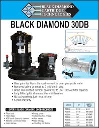 black diamond 30 cartridge filter system tank only