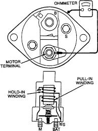 wiring diagrams solenoid car motor control circuit diagram