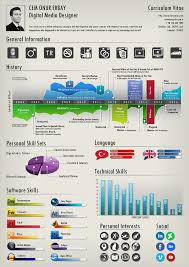 Interactive Resume Builder Amusing Resume Infographic 31 About Remodel Online Resume Builder