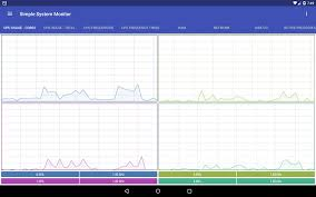 system monitor apk simple system monitor apk free tools app for android