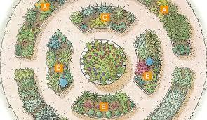 sutton garden club herbs tomatoes and mulch